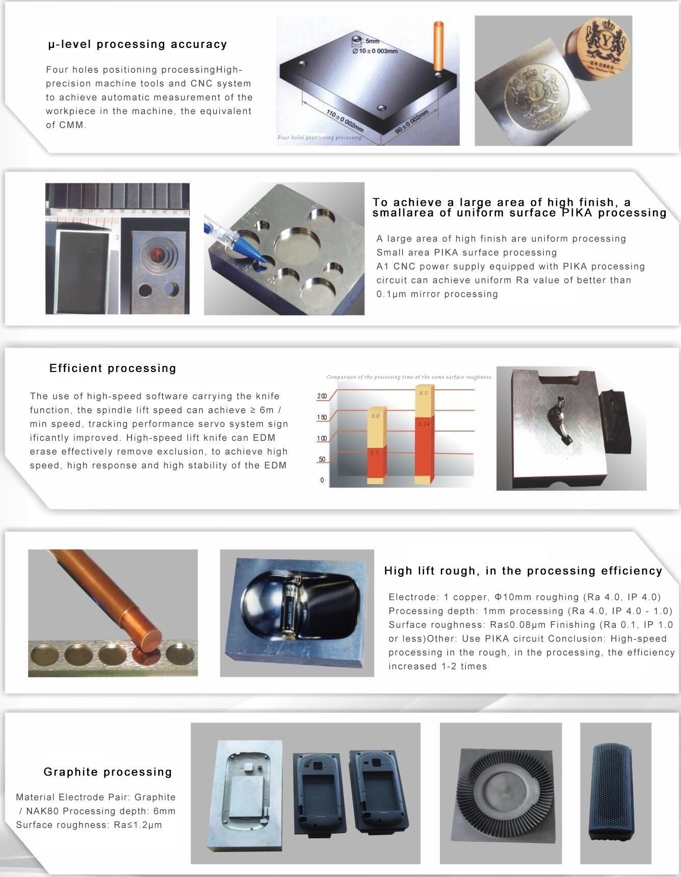 JR540 -【Medium Speed Wire Cut EDM,Medium Speed Wire machine,Wire